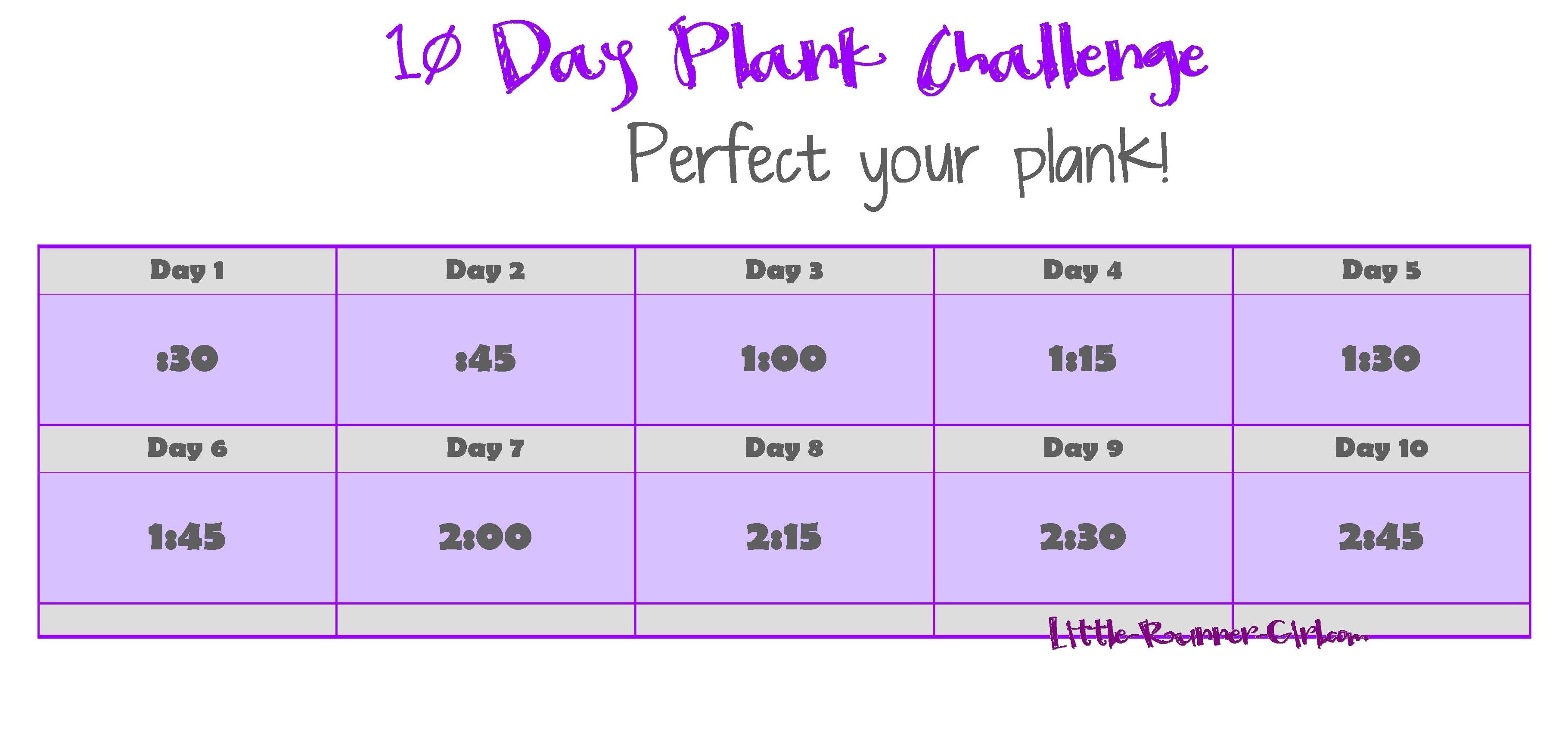 photo about Plank Challenge Printable known as Armed Fantastic Working day 1: 10 working day plank concern GNC Toned