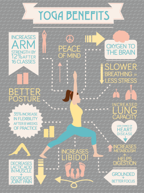 Benefits-of-Yoga-Infographic
