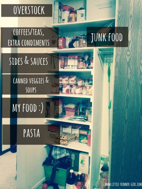pantry breakdown